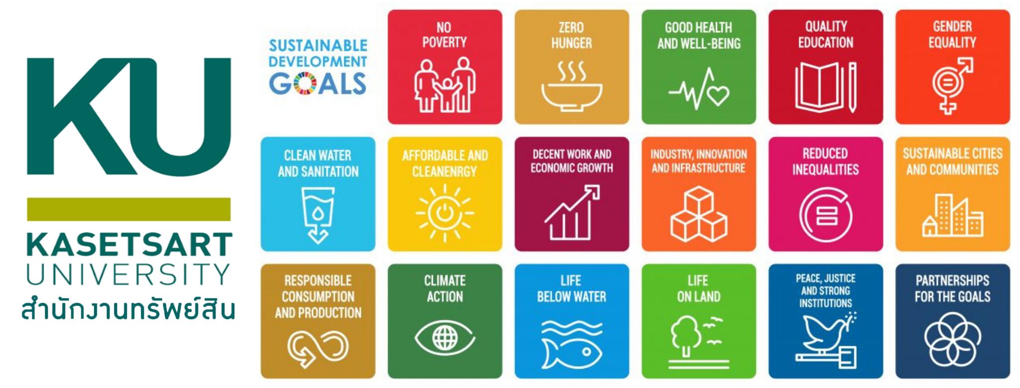 SDGs PMKU
